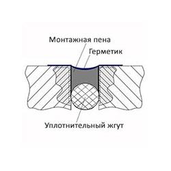 Шнур вилатерм технические характеристики